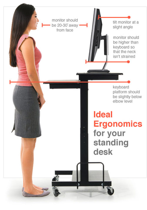 Standing Desk Stand Up Adjustable Height Desk